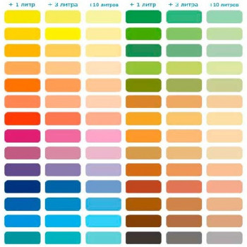 Colorex Краситель